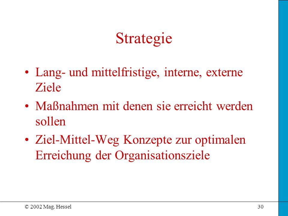 © 2002 Mag. Hessel30 Strategie Lang- und mittelfristige, interne, externe Ziele Maßnahmen mit denen sie erreicht werden sollen Ziel-Mittel-Weg Konzept