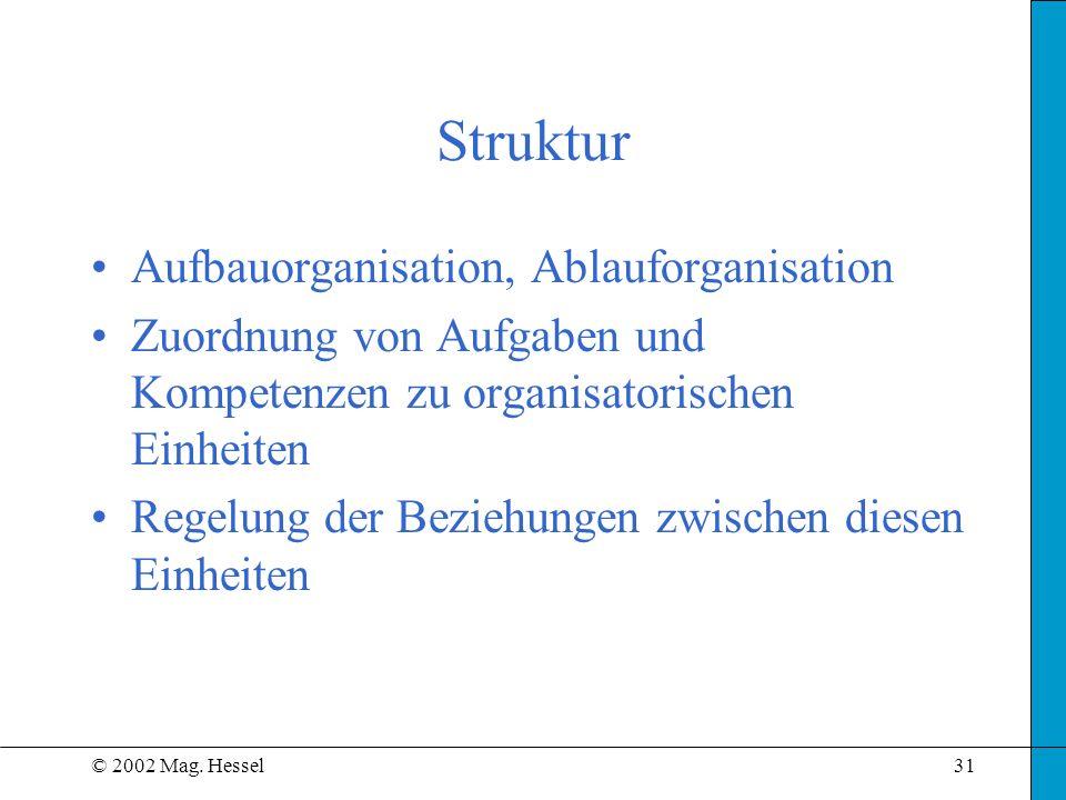 © 2002 Mag. Hessel31 Struktur Aufbauorganisation, Ablauforganisation Zuordnung von Aufgaben und Kompetenzen zu organisatorischen Einheiten Regelung de