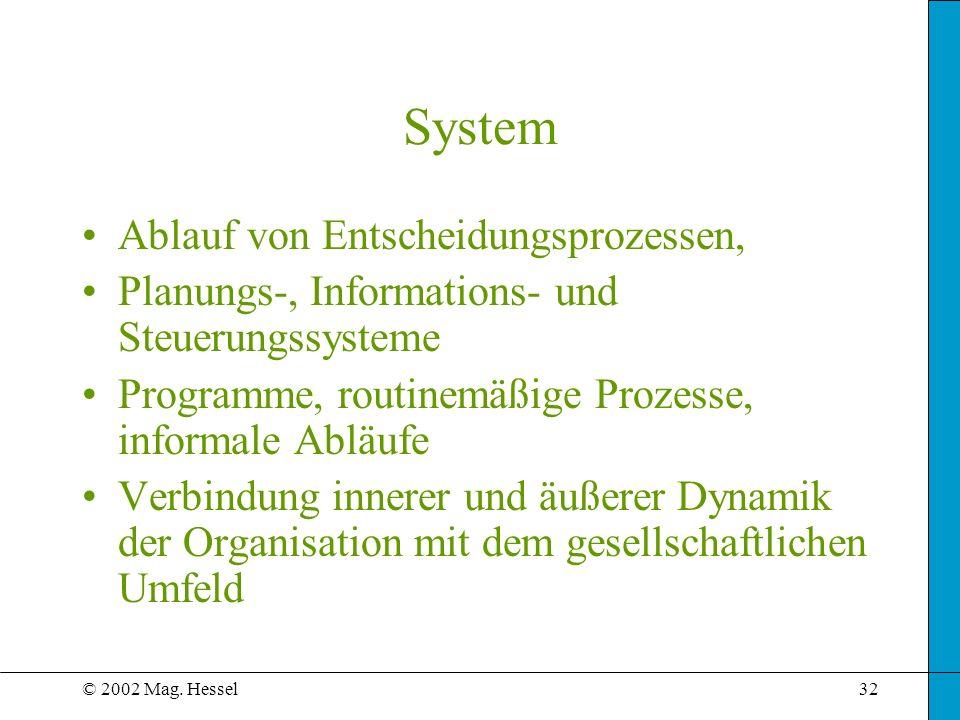 © 2002 Mag. Hessel32 System Ablauf von Entscheidungsprozessen, Planungs-, Informations- und Steuerungssysteme Programme, routinemäßige Prozesse, infor