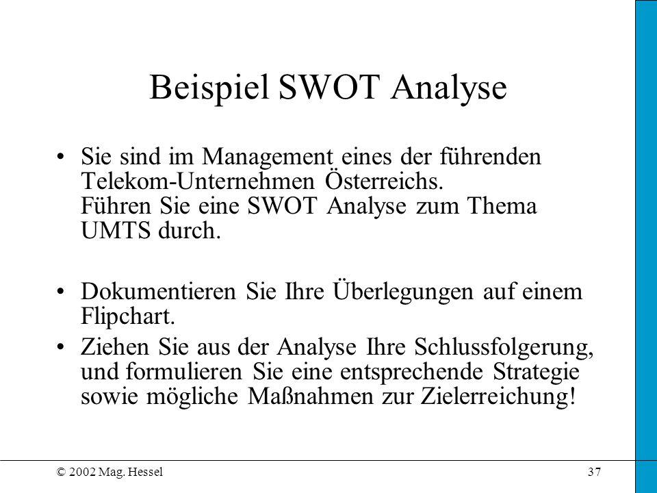 © 2002 Mag. Hessel37 Beispiel SWOT Analyse Sie sind im Management eines der führenden Telekom-Unternehmen Österreichs. Führen Sie eine SWOT Analyse zu