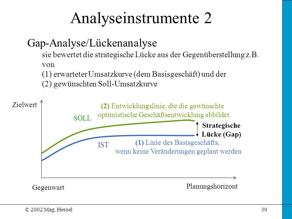 © 2002 Mag. Hessel39 Analyseinstrumente 2 Strategische Lücke (Gap) Zielwert Planungshorizont Gegenwart Gap-Analyse/Lückenanalyse sie bewertet die stra