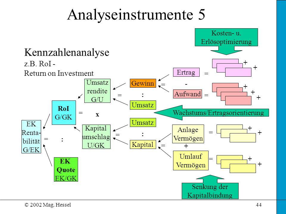 © 2002 Mag. Hessel44 Analyseinstrumente 5 Kennzahlenanalyse z.B. RoI - Return on Investment RoI G/GK Umsatz rendite G/U Kapital umschlag U/GK x = = =
