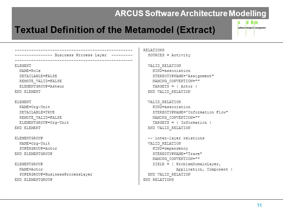 ARCUS Software Architecture Modelling 11 Textual Definition of the Metamodel (Extract) -------------------------------------------------- ------------