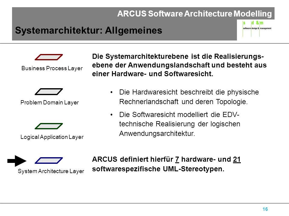 ARCUS Software Architecture Modelling 16 Systemarchitektur: Allgemeines Die Systemarchitekturebene ist die Realisierungs- ebene der Anwendungslandschaft und besteht aus einer Hardware- und Softwaresicht.