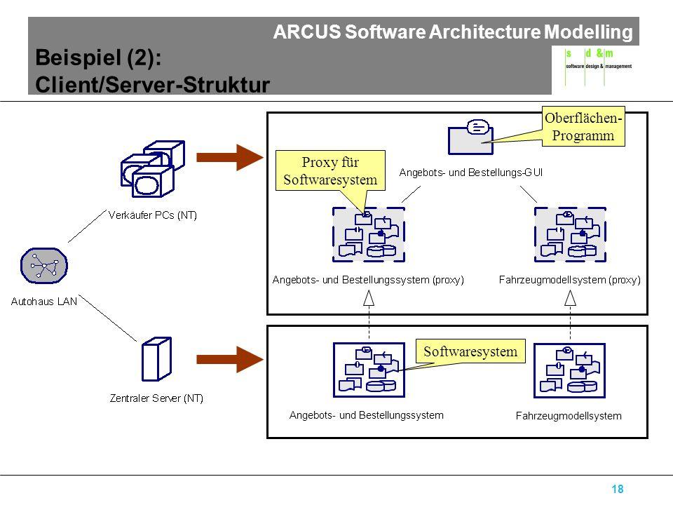 ARCUS Software Architecture Modelling 18 Beispiel (2): Client/Server-Struktur Angebots- und Bestellungssystem Fahrzeugmodellsystem Oberflächen- Progra