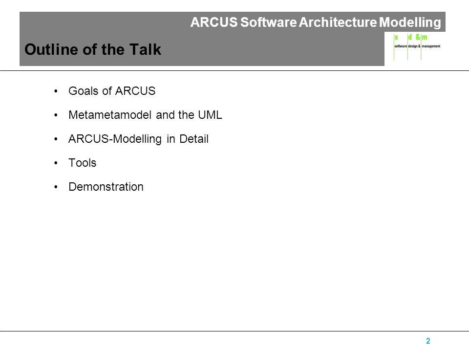 ARCUS Software Architecture Modelling 23 Beispiel für Werkzeuge (Suche im Modell) Elementsuchdialog Werkzeugleiste