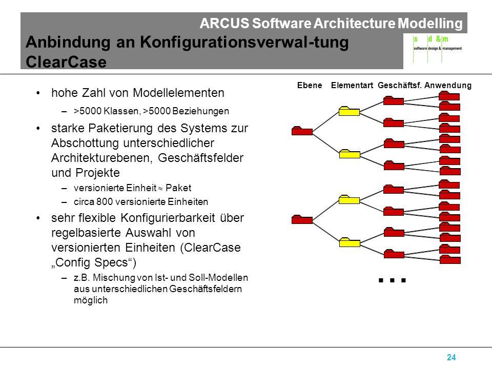 ARCUS Software Architecture Modelling 24 Anbindung an Konfigurationsverwal-tung ClearCase hohe Zahl von Modellelementen –>5000 Klassen, >5000 Beziehungen starke Paketierung des Systems zur Abschottung unterschiedlicher Architekturebenen, Geschäftsfelder und Projekte –versionierte Einheit Paket –circa 800 versionierte Einheiten sehr flexible Konfigurierbarkeit über regelbasierte Auswahl von versionierten Einheiten (ClearCase Config Specs) –z.B.