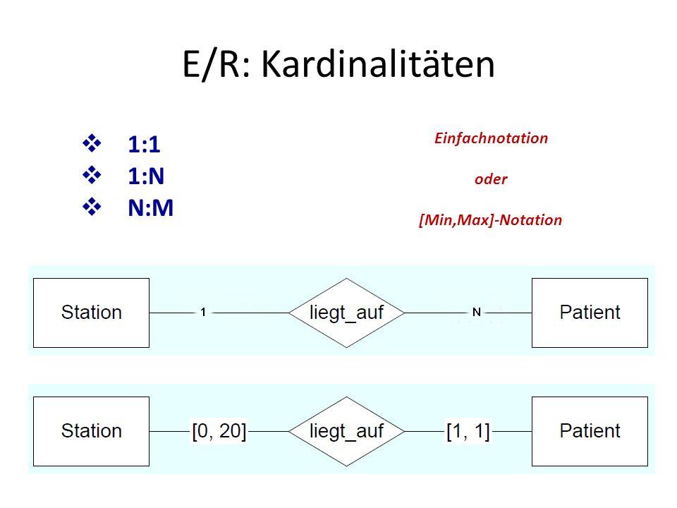 E/R: Kardinalitäten 1:1 1:N N:M Einfachnotation oder [Min,Max]-Notation