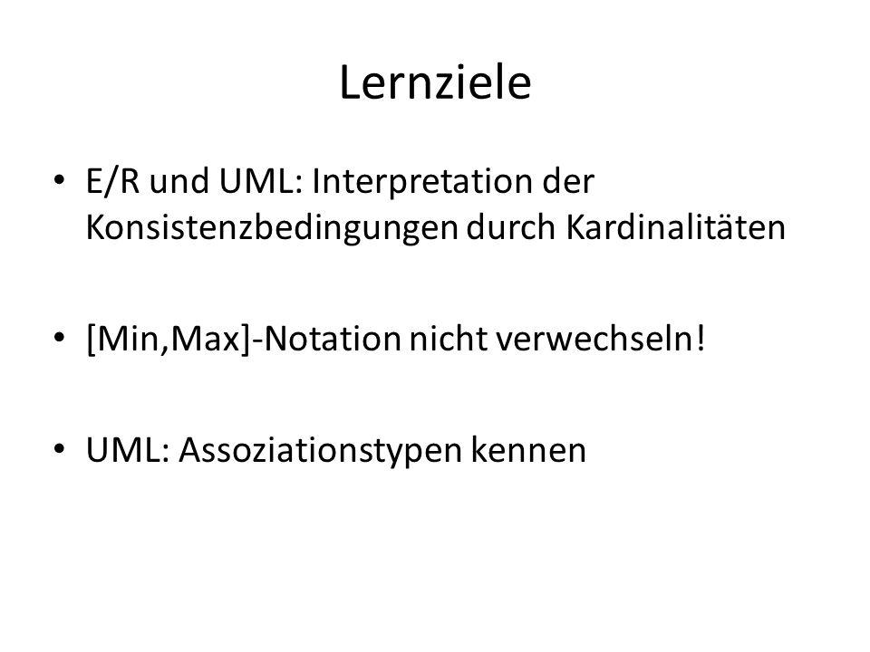 Lernziele E/R und UML: Interpretation der Konsistenzbedingungen durch Kardinalitäten [Min,Max]-Notation nicht verwechseln! UML: Assoziationstypen kenn
