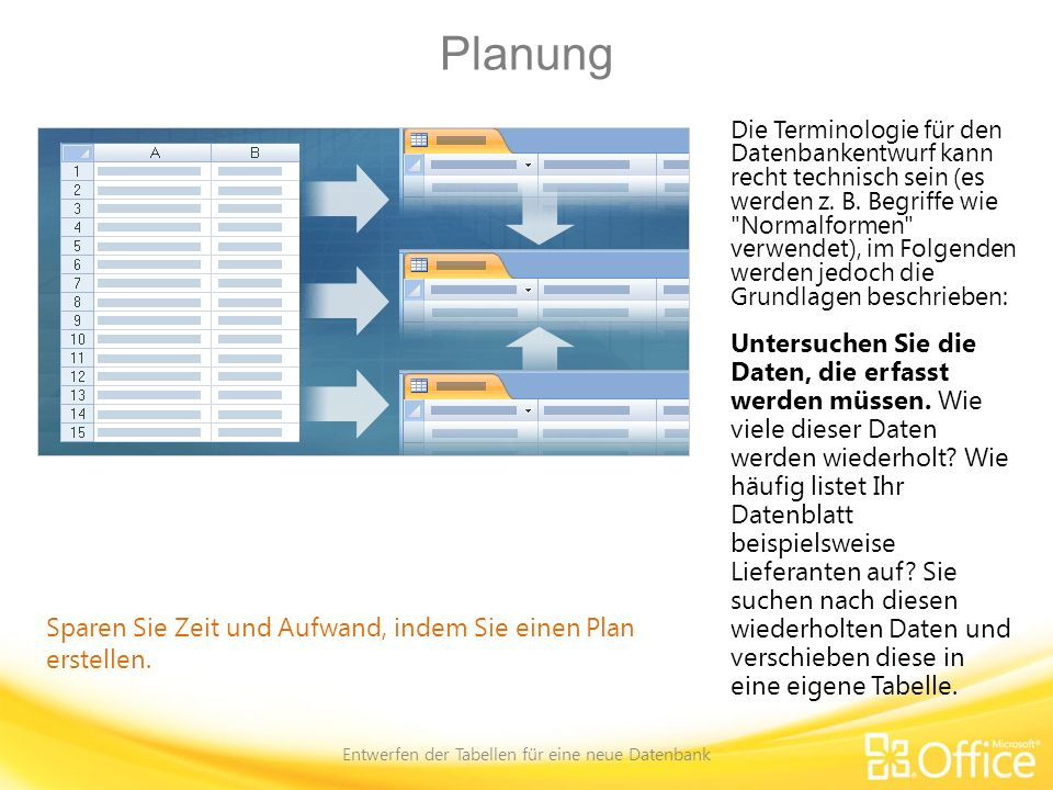 Gruppieren der Daten nach Themenkategorien Entwerfen der Tabellen für eine neue Datenbank Sammlungen eindeutiger Informationen Lieferantendaten - Angaben zu den Lieferanten von Computern, Schreibtischen und anderer Geschäftsausstattung.