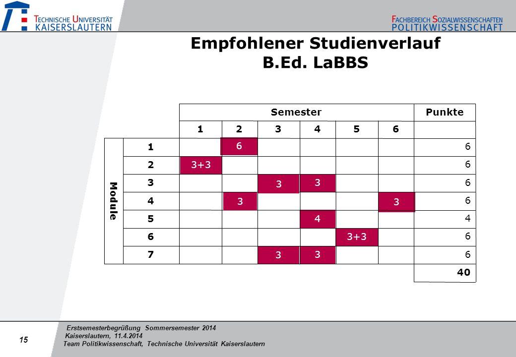 Erstsemesterbegrüßung Sommersemester 2014 Kaiserslautern, 11.4.2014 Team Politikwissenschaft, Technische Universität Kaiserslautern Empfohlener Studie