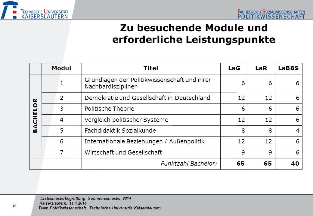 Erstsemesterbegrüßung Sommersemester 2014 Kaiserslautern, 11.4.2014 Team Politikwissenschaft, Technische Universität Kaiserslautern Zu besuchende Modu
