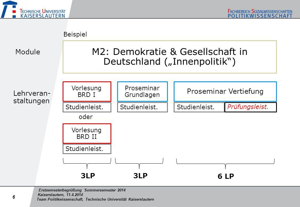 Erstsemesterbegrüßung Sommersemester 2014 Kaiserslautern, 11.4.2014 Team Politikwissenschaft, Technische Universität Kaiserslautern 6 M2: Demokratie &