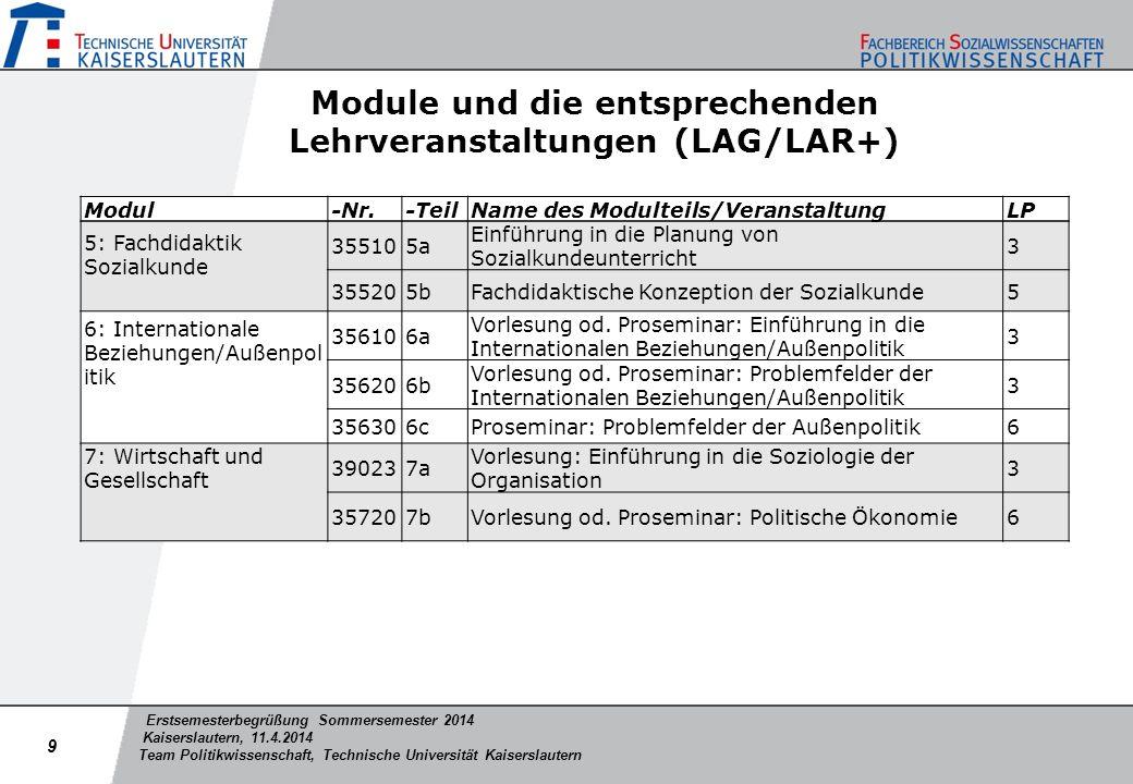 Erstsemesterbegrüßung Sommersemester 2014 Kaiserslautern, 11.4.2014 Team Politikwissenschaft, Technische Universität Kaiserslautern Lehrveranstaltungen der Politikwissenschaft B.Ed.