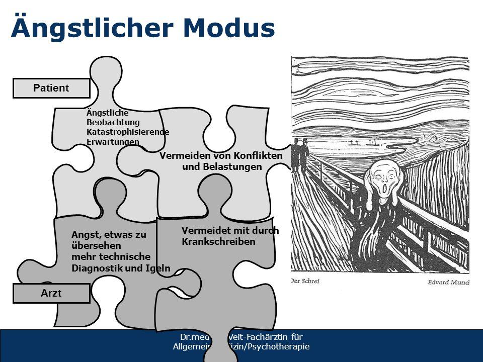 Ängstlicher Modus Dr.med Iris Veit-Fachärztin für Allgemeinmedizin/Psychotherapie mehr Diagnostik Vermeiden von Konflikten und Belastungen Ängstliche