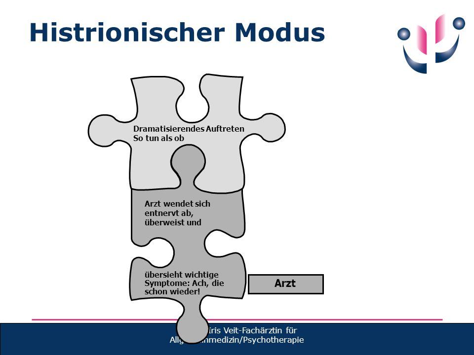 Histrionischer Modus Dr.med Iris Veit-Fachärztin für Allgemeinmedizin/Psychotherapie Arzt wendet sich entnervt ab, überweist und übersieht wichtige Sy