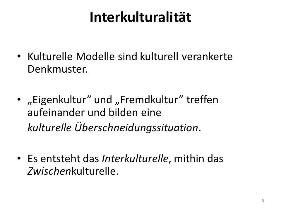 Interkulturalität Kulturelle Modelle sind kulturell verankerte Denkmuster.