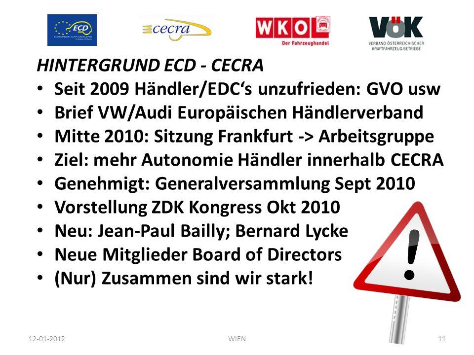 HINTERGRUND ECD - CECRA Seit 2009 Händler/EDCs unzufrieden: GVO usw Brief VW/Audi Europäischen Händlerverband Mitte 2010: Sitzung Frankfurt -> Arbeits