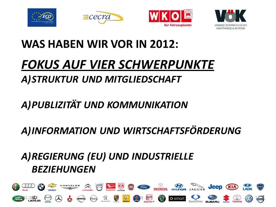 12-01-201213WIEN FOKUS AUF VIER SCHWERPUNKTE A)STRUKTUR UND MITGLIEDSCHAFT A)PUBLIZITÄT UND KOMMUNIKATION A)INFORMATION UND WIRTSCHAFTSFÖRDERUNG A)REG