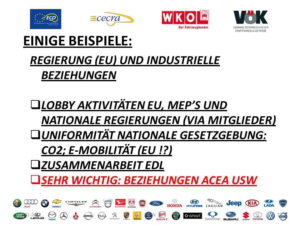 12-01-201218WIEN REGIERUNG (EU) UND INDUSTRIELLE BEZIEHUNGEN LOBBY AKTIVITÄTEN EU, MEPS UND NATIONALE REGIERUNGEN (VIA MITGLIEDER) UNIFORMITÄT NATIONA