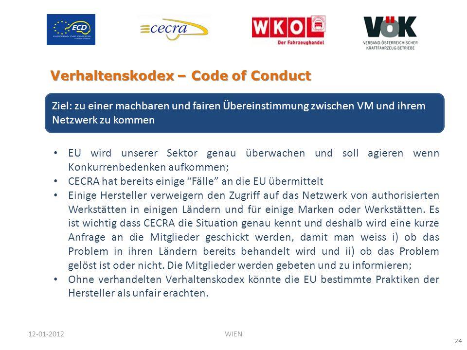 Verhaltenskodex – Code of Conduct 24 Ziel: zu einer machbaren und fairen Übereinstimmung zwischen VM und ihrem Netzwerk zu kommen EU wird unserer Sekt