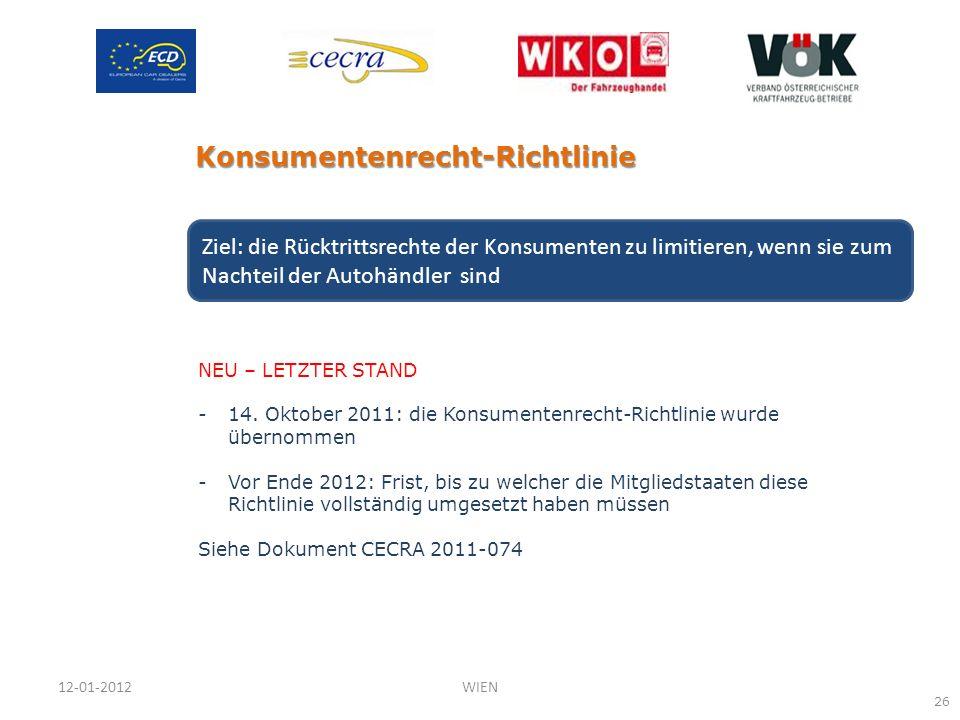 NEU – LETZTER STAND -14. Oktober 2011: die Konsumentenrecht-Richtlinie wurde übernommen -Vor Ende 2012: Frist, bis zu welcher die Mitgliedstaaten dies