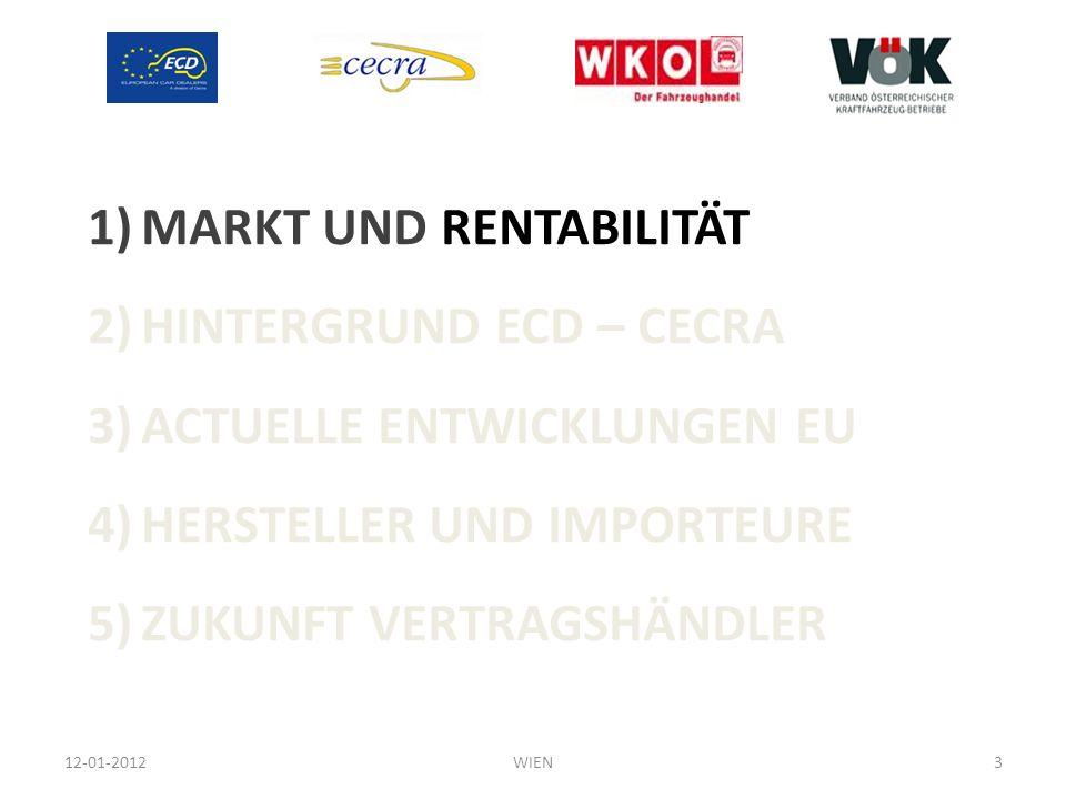 1)MARKT UND RENTABILITÄT 2)HINTERGRUND ECD – CECRA 3)ACTUELLE ENTWICKLUNGEN EU 4)HERSTELLER UND IMPORTEURE 5)ZUKUNFT VERTRAGSHÄNDLER 12-01-20123WIEN