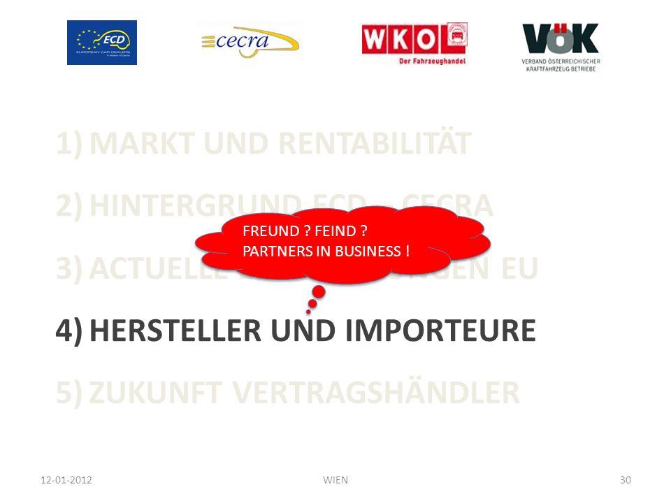 1)MARKT UND RENTABILITÄT 2)HINTERGRUND ECD – CECRA 3)ACTUELLE ENTWICKLUNGEN EU 4)HERSTELLER UND IMPORTEURE 5)ZUKUNFT VERTRAGSHÄNDLER 12-01-201230WIEN
