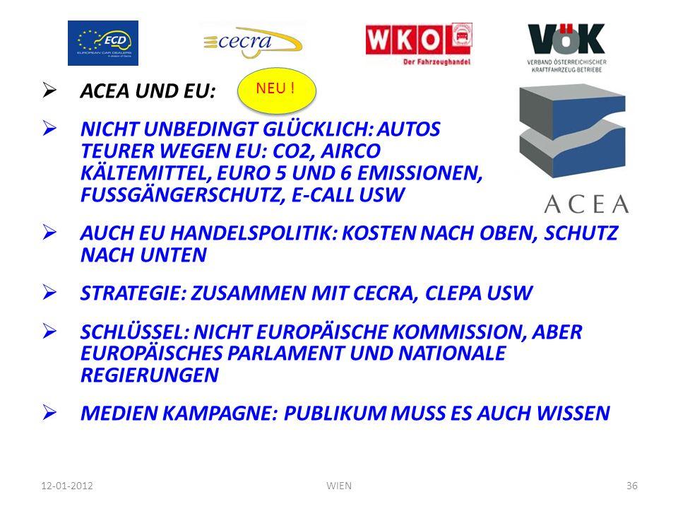 ACEA UND EU: NICHT UNBEDINGT GLÜCKLICH: AUTOS TEURER WEGEN EU: CO2, AIRCO KÄLTEMITTEL, EURO 5 UND 6 EMISSIONEN, FUSSGÄNGERSCHUTZ, E-CALL USW AUCH EU H