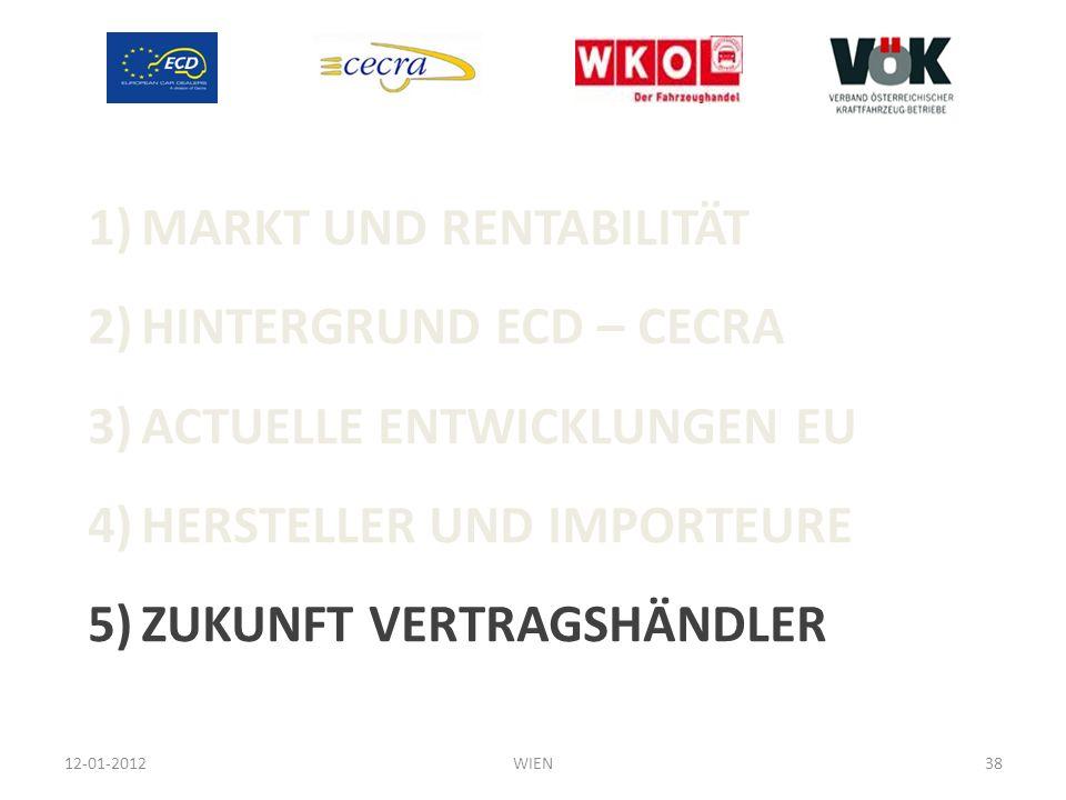 1)MARKT UND RENTABILITÄT 2)HINTERGRUND ECD – CECRA 3)ACTUELLE ENTWICKLUNGEN EU 4)HERSTELLER UND IMPORTEURE 5)ZUKUNFT VERTRAGSHÄNDLER 12-01-201238WIEN