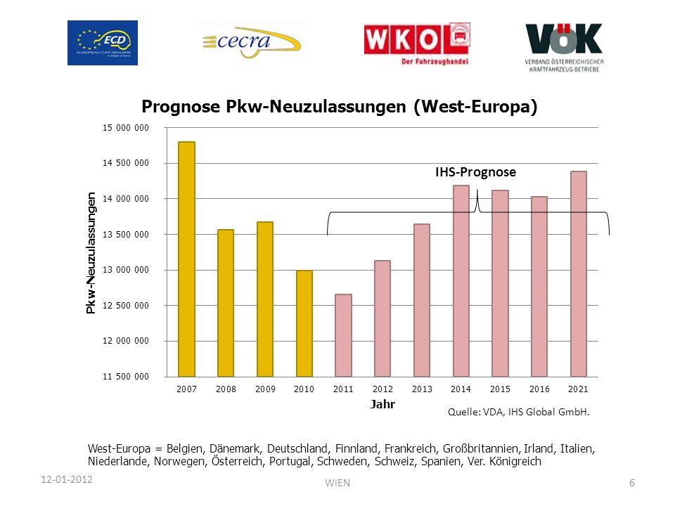 12-01-2012 Quelle: VDA, IHS Global GmbH. West-Europa = Belgien, Dänemark, Deutschland, Finnland, Frankreich, Großbritannien, Irland, Italien, Niederla