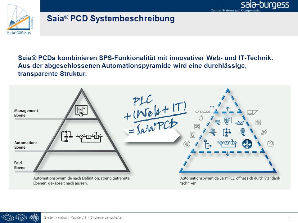 3 Lifecycle of Saia ® PCDs Kompatibilität und Portierbarkeit für alle Gerätetypen über Generationen gesichert.