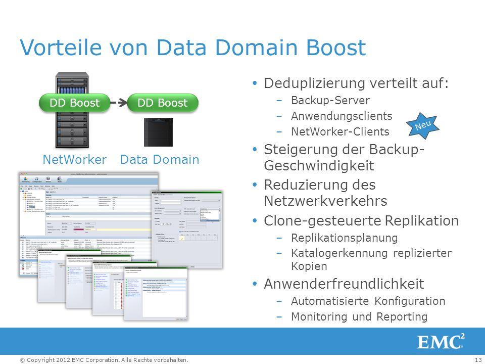 13© Copyright 2012 EMC Corporation. Alle Rechte vorbehalten. Vorteile von Data Domain Boost Deduplizierung verteilt auf: –Backup-Server –Anwendungscli