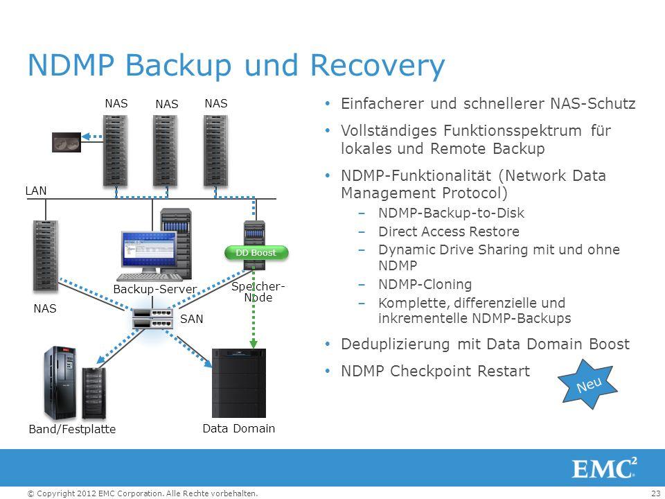 23© Copyright 2012 EMC Corporation. Alle Rechte vorbehalten. NDMP Backup und Recovery Einfacherer und schnellerer NAS-Schutz Vollständiges Funktionssp
