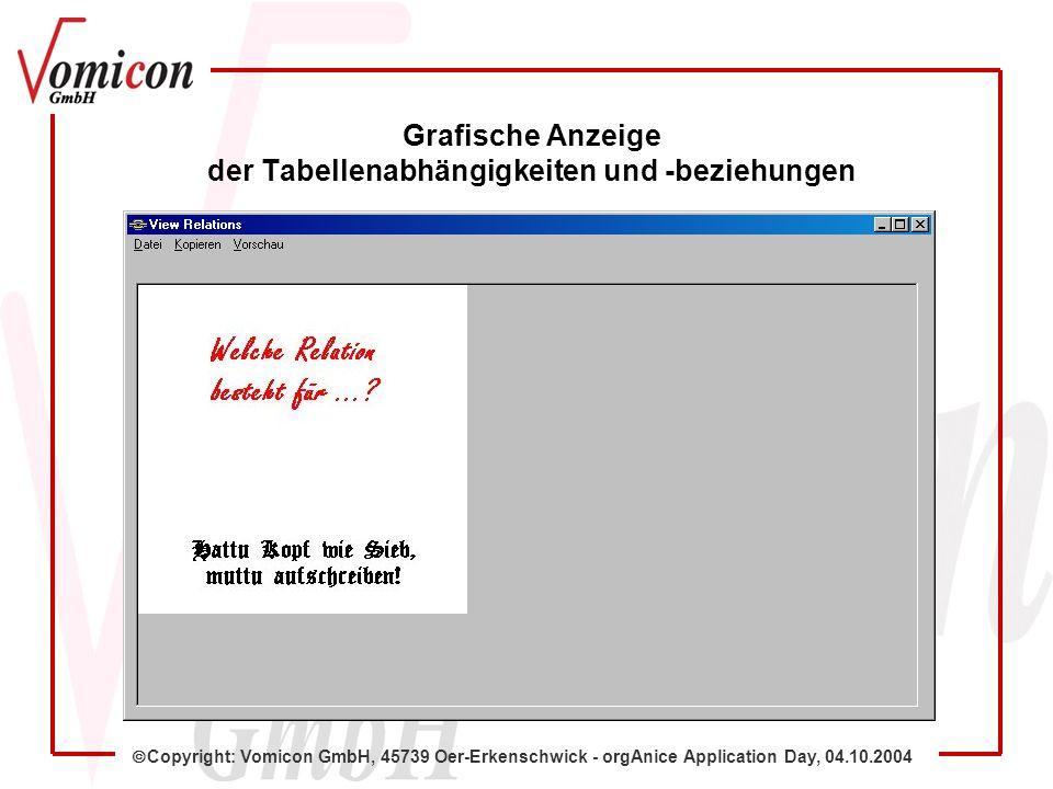 Copyright: Vomicon GmbH, 45739 Oer-Erkenschwick - orgAnice Application Day, 04.10.2004 Grafische Anzeige der Tabellenabhängigkeiten und -beziehungen