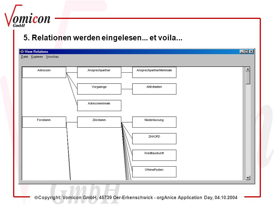 Copyright: Vomicon GmbH, 45739 Oer-Erkenschwick - orgAnice Application Day, 04.10.2004 5. Relationen werden eingelesen... et voila...
