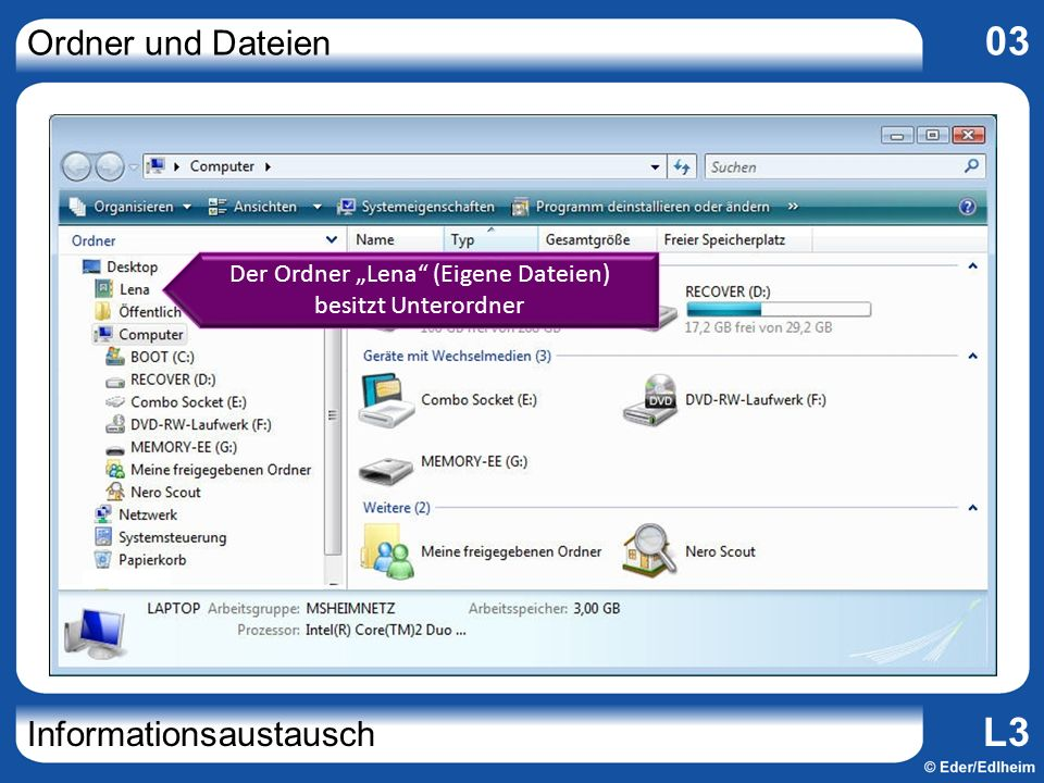 Ordner und Dateien 03 Informationsaustausch L3 Der Ordner Lena (Eigene Dateien) besitzt Unterordner