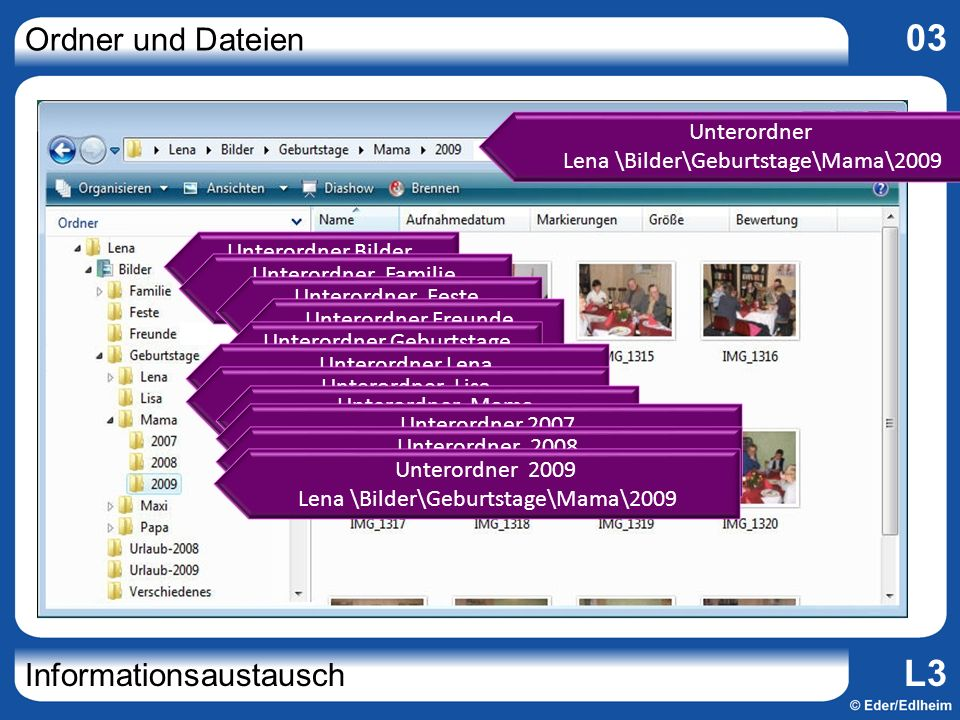 Ordner und Dateien 03 Informationsaustausch L3 Das Bild IMG_1320 ist gespeichert in Lena \Bilder\Geburtstage\Mama\2009