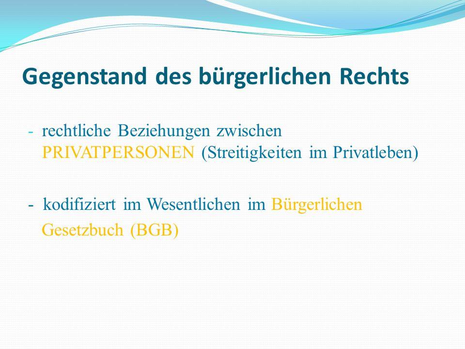 Gegenstand des bürgerlichen Rechts - rechtliche Beziehungen zwischen PRIVATPERSONEN (Streitigkeiten im Privatleben) - kodifiziert im Wesentlichen im Bürgerlichen Gesetzbuch (BGB)