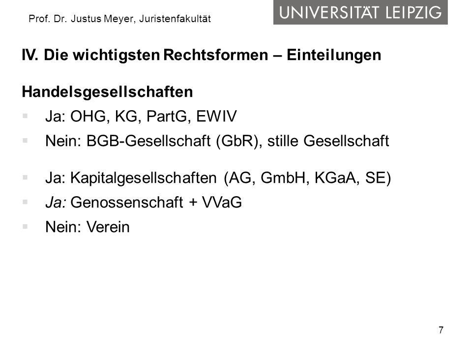 7 Prof. Dr. Justus Meyer, Juristenfakultät IV. Die wichtigsten Rechtsformen – Einteilungen Handelsgesellschaften Ja: OHG, KG, PartG, EWIV Nein: BGB-Ge