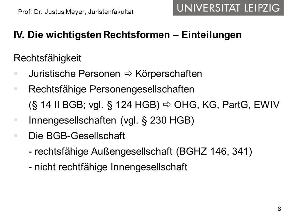 8 Prof. Dr. Justus Meyer, Juristenfakultät IV. Die wichtigsten Rechtsformen – Einteilungen Rechtsfähigkeit Juristische Personen Körperschaften Rechtsf