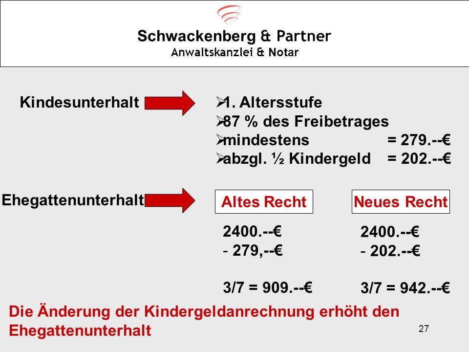 27 Schwackenberg & Partner Anwaltskanzlei & Notar Kindesunterhalt 1. Altersstufe 87 % des Freibetrages mindestens = 279.-- abzgl. ½ Kindergeld = 202.-