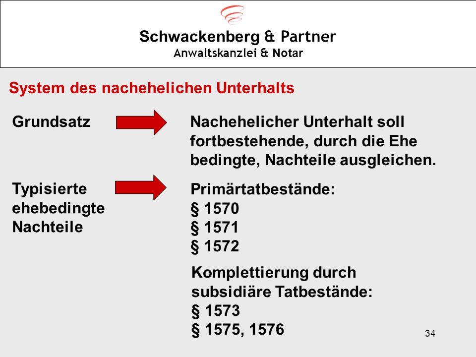 34 Schwackenberg & Partner Anwaltskanzlei & Notar System des nachehelichen Unterhalts GrundsatzNachehelicher Unterhalt soll fortbestehende, durch die