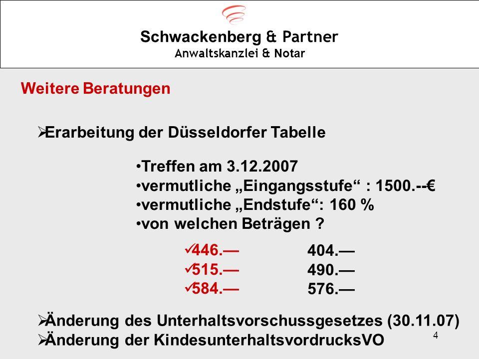 75 Schwackenberg & Partner Anwaltskanzlei & Notar Die einzelnen Unterhaltsansprüche und Einsatzbeträge K1 : 640.-- - 154.-- K2 : 365.-- - 77.-- EF : 770.-- K3 : 279.-- - 77.-- F : 1300.-- Es liegt ein Mangelfall vor- K1: 640.-- K2: 369.-- EF: 770.-- K3: 259.-- F :1300.-- nach heutigem Rechtnach dem Übergangsrecht
