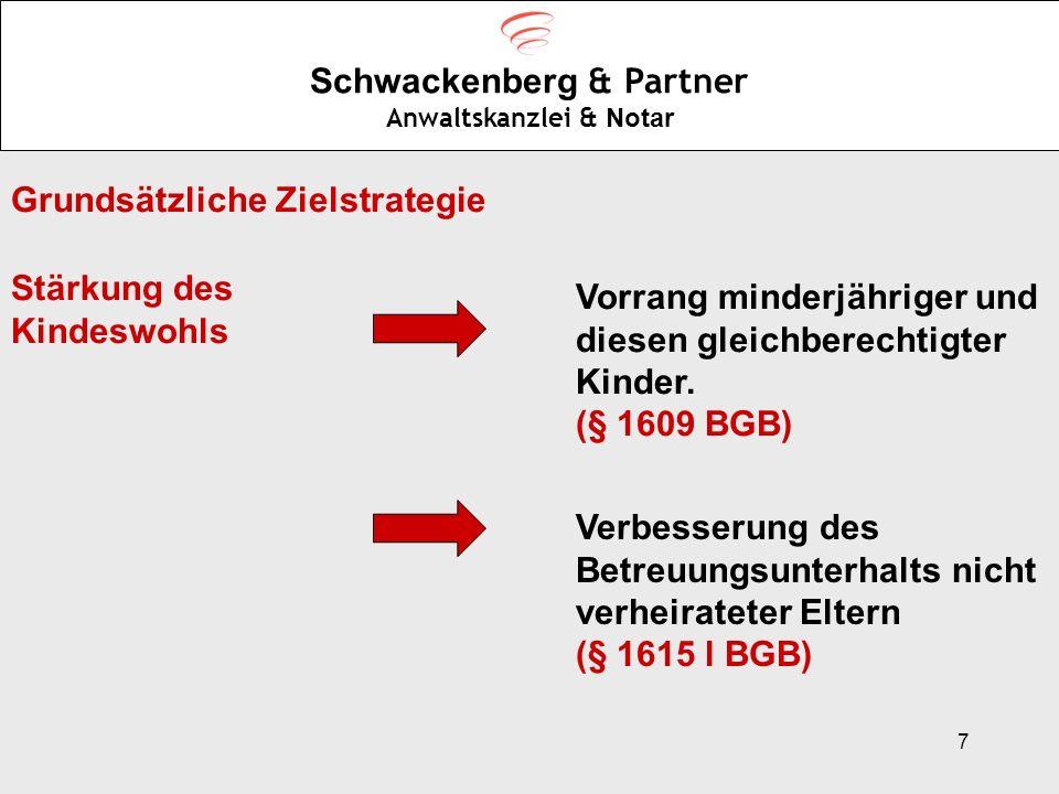8 Schwackenberg & Partner Anwaltskanzlei & Notar Betonung der Eigenverantwortung Neufassung des Grundsatzes der Eigenverantwortung (§ 1569 BGB) Erwerbstätigkeit als Obliegenheit (§§ 1569, 1574 BGB ) Verschärfung der Anforderungen an die Wiederaufnahme einer Erwerbstätigkeit nach Scheidung (§§ 1570, 1574 BGB)