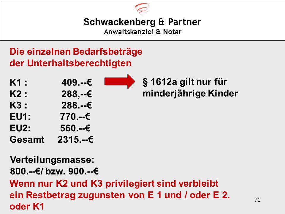 72 Schwackenberg & Partner Anwaltskanzlei & Notar Die einzelnen Bedarfsbeträge der Unterhaltsberechtigten K1 : 409.-- K2 : 288,-- K3 : 288.-- EU1: 770
