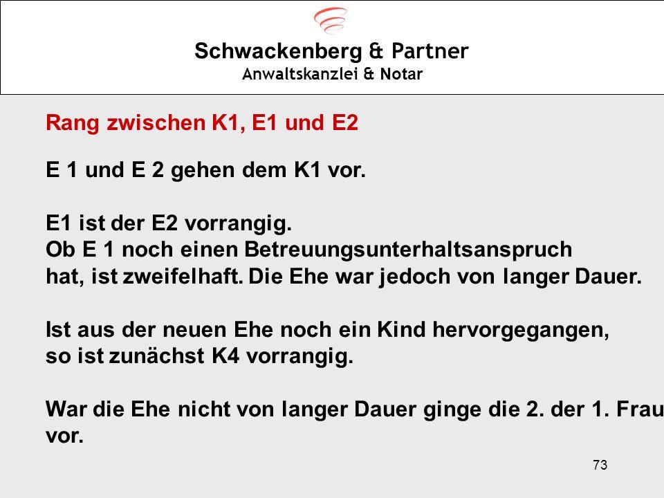 73 Schwackenberg & Partner Anwaltskanzlei & Notar Rang zwischen K1, E1 und E2 E 1 und E 2 gehen dem K1 vor. E1 ist der E2 vorrangig. Ob E 1 noch einen