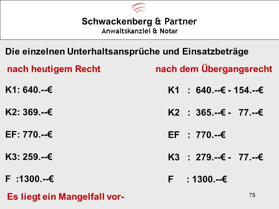 75 Schwackenberg & Partner Anwaltskanzlei & Notar Die einzelnen Unterhaltsansprüche und Einsatzbeträge K1 : 640.-- - 154.-- K2 : 365.-- - 77.-- EF : 7