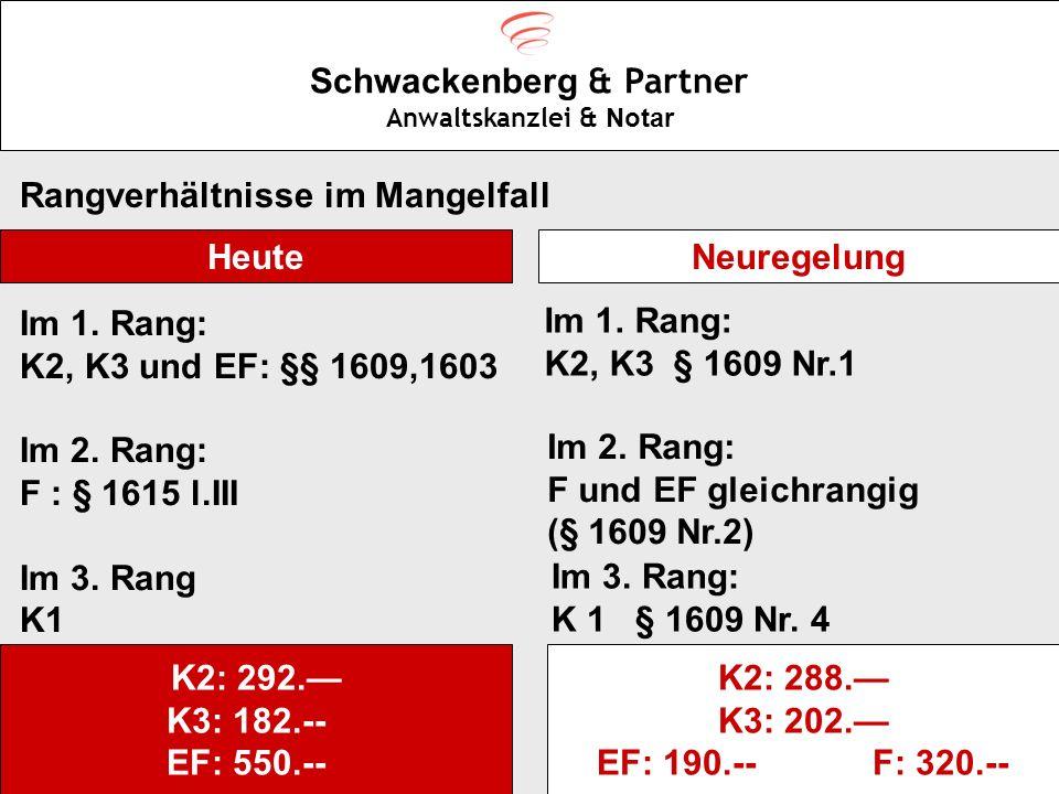 76 Schwackenberg & Partner Anwaltskanzlei & Notar Rangverhältnisse im Mangelfall HeuteNeuregelung Im 1. Rang: K2, K3 und EF: §§ 1609,1603 Im 2. Rang: