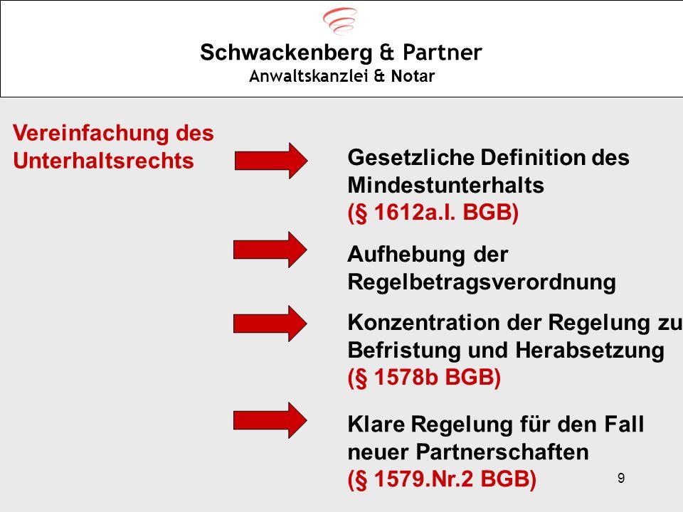 9 Schwackenberg & Partner Anwaltskanzlei & Notar Vereinfachung des Unterhaltsrechts Gesetzliche Definition des Mindestunterhalts (§ 1612a.I. BGB) Aufh